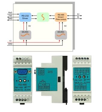 Преобразователь RS-232 в RS-485 с автоматическим контролем за направлением передачи данных для RS-485.